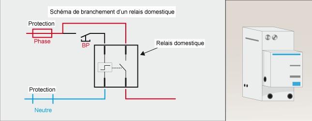 brancher un relais ooreka. Black Bedroom Furniture Sets. Home Design Ideas