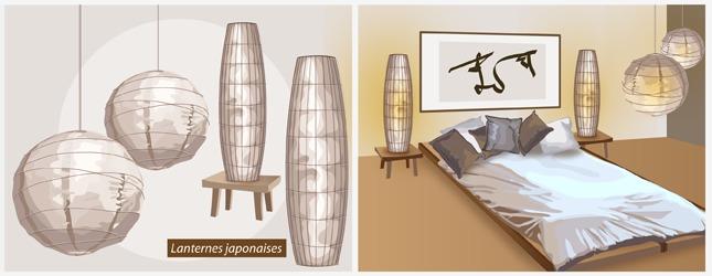 Aménager une chambre japonaise traditionnelle - Ooreka