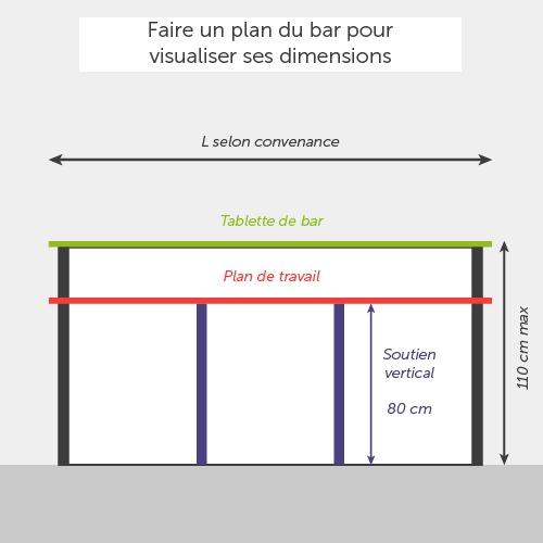 Fabriquer Bar Plan De Travail.Comment Fabriquer Un Bar En Pierre Ooreka