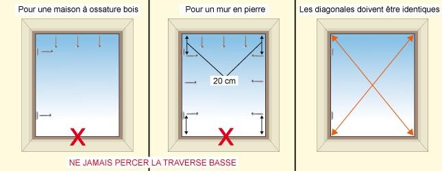 Comment Poser Une Fenêtre En Tunnel Ooreka