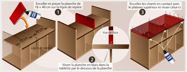 Comment Fabriquer Un Meuble à Platine Vinyle Ooreka