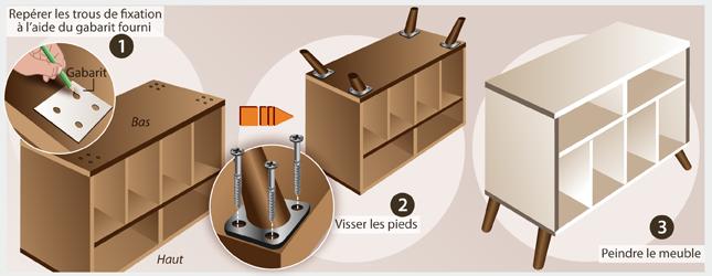 Comment fabriquer un meuble à platine vinyle ? Ooreka