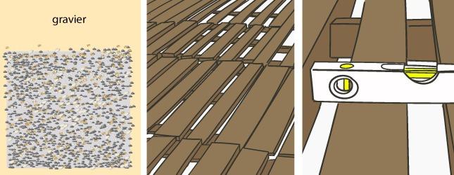 Moderne Comment fabriquer un plancher avec des palettes ? Ooreka CU-22