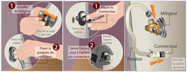 Poser une cabine de douche douche for Installer cabine de douche