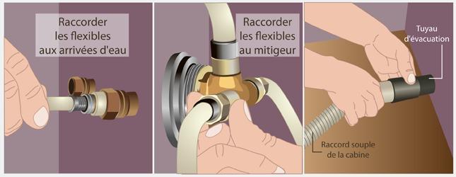 Raccordez la cabine de douche au circuit d'eau
