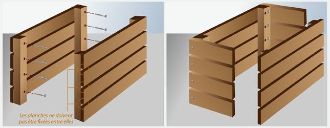 Construire une jardini re en bois jardinage - Pot en bois exterieur ...