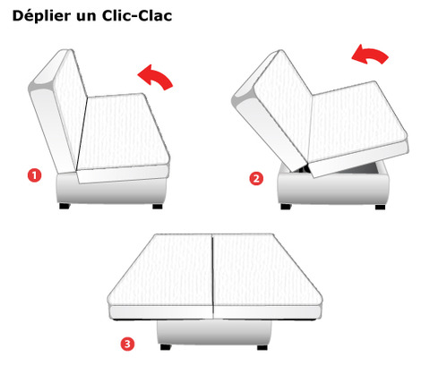 Matelas clic clac dimensions et prix ooreka - Comment deplier un clic clac ...
