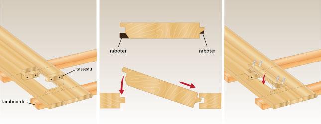Remplacer une portion de lames de parquet parquet for Pose parquet sur lambourdes