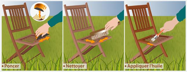 Entretenir du mobilier de jardin en bois - Aménagement de jardin
