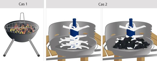 d marrer un barbecue barbecue. Black Bedroom Furniture Sets. Home Design Ideas