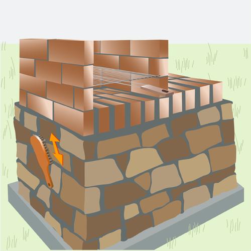 Construire un barbecue en pierre barbecue - Construire un loft pas cher ...