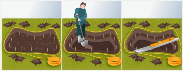 Installer un bassin pr t poser bassin de jardin for Combien coute un bassin de jardin