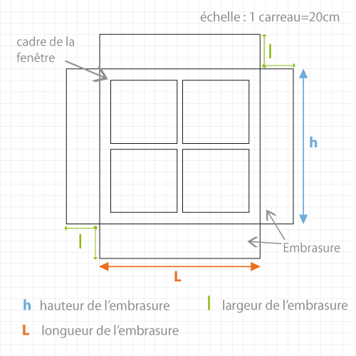 Carreler l 39 embrasure d 39 une fen tre carrelage for Logiciel calepinage carrelage sol