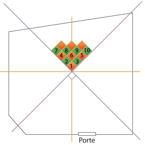 Planifiez la pose en diagonale