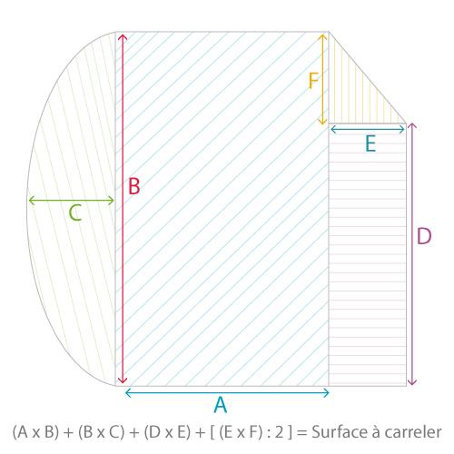 Calculez le nombre de carreaux nécessaires pour carreler la surface