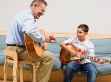 Guitares, l'essentiel en une page