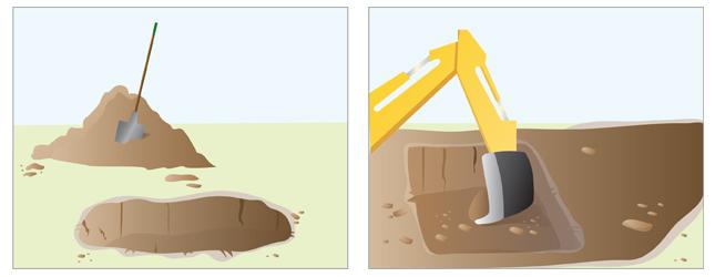 Creusez le sol