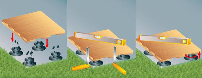poser une terrasse en dalles de bois sur plots terrasse. Black Bedroom Furniture Sets. Home Design Ideas