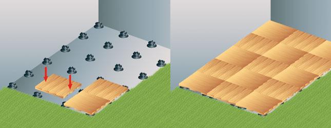 plots pour dalles. Black Bedroom Furniture Sets. Home Design Ideas