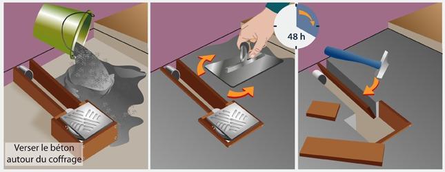 comment faire un receveur de douche en beton