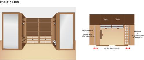choisir la forme de son dressing en l u mural ooreka. Black Bedroom Furniture Sets. Home Design Ideas