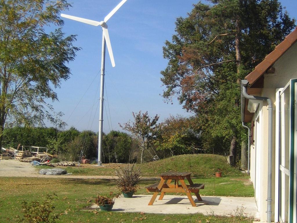 Nuisances éoliennes