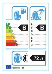 Étiquette pneu européenne