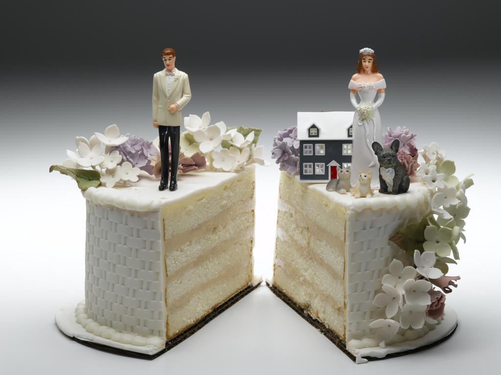 Formalités du divorce