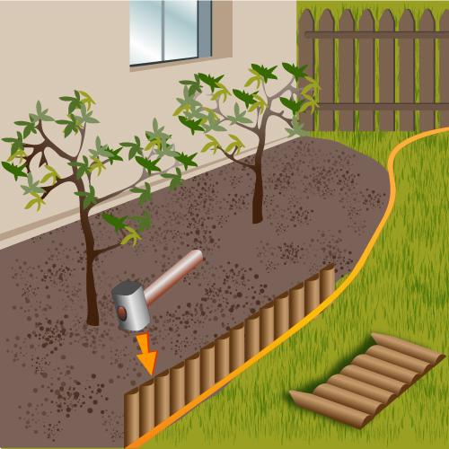 Planter une bordure de gazon ooreka - Bordure de gazon ...