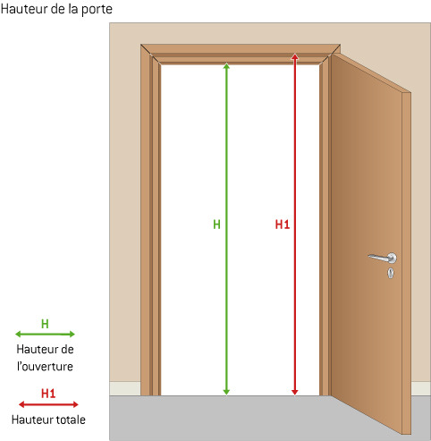 Porte DEntre Rnovation Tout Sur La Rnovation Des Portes DEntre