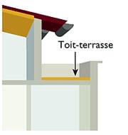 isolation des toits