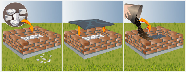 Construire une jardini re en briques jardinage - Faire une jardiniere ...