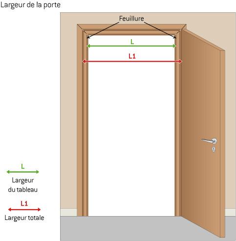 Porte d entr e r novation tout sur la r novation des - Changer une porte interieure sans changer le cadre ...