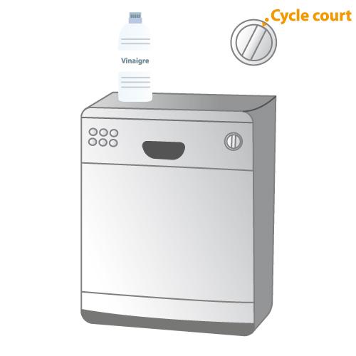 Nettoyer un lave vaisselle lave vaisselle - Nettoyer lave vaisselle vinaigre ...