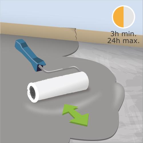 Poser du lino sur un sol en ciment lino - Comment poser un sol vinyl sur carrelage ...