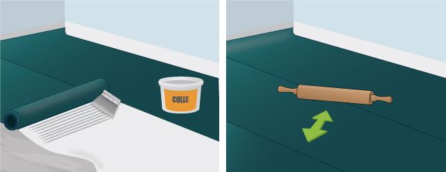 Poser du lino en rouleau lino - Comment poser vinyle sol ...