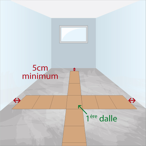 Poser des dalles pvc clipser lino for Dalle pvc sur carrelage