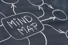 Schema mind map