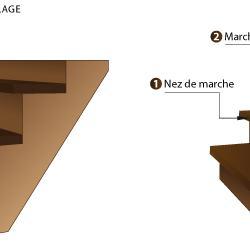 pose coll e de moquette dans un escalier sans profil pour. Black Bedroom Furniture Sets. Home Design Ideas