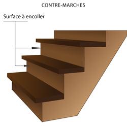 revetement escalier conseils sur le revetement d escalier. Black Bedroom Furniture Sets. Home Design Ideas