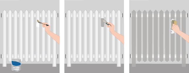 comment peindre un radiateur en fonte - inspiration du blog