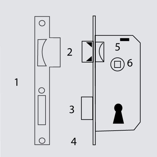 Percer une serrure serrure - Schema serrure de porte ...