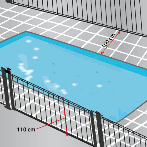 S curiser sa piscine piscine for Barriere amovible piscine