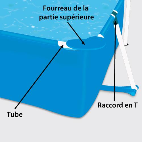 Monter une piscine tubulaire