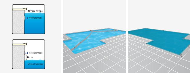 Mettre sa piscine en hivernage passif