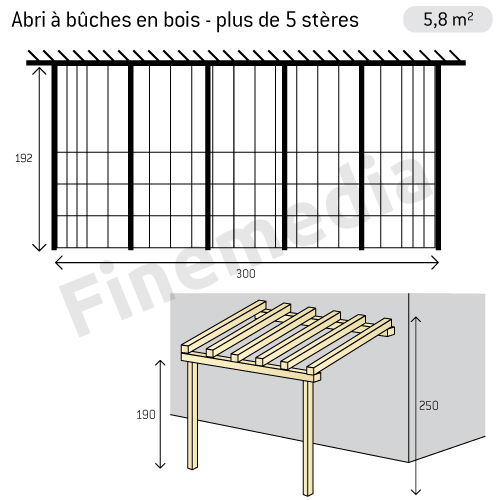 plan abri de jardin en bois. Black Bedroom Furniture Sets. Home Design Ideas
