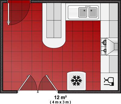 Cuisine am nagement et d coration de votre cuisine - Plan de travail cuisine grande longueur ...
