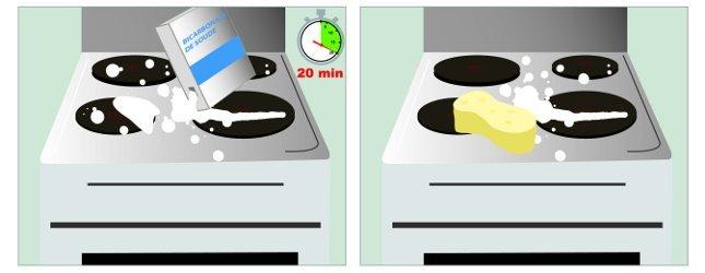 entretenir des plaques électriques - plaque de cuisson