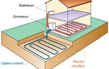 pompe chaleur tout savoir sur la pompe chaleur air. Black Bedroom Furniture Sets. Home Design Ideas
