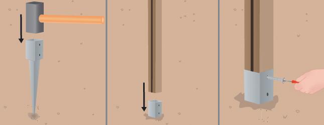 Cas 1  Posez les poteaux d'angle en supports plantés